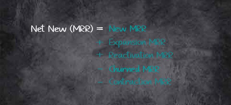 Net New Monthly Recurring Revenue (MRR) written on a blackboard